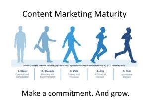 Content Marketing Growth Chart - EBriks Infotech