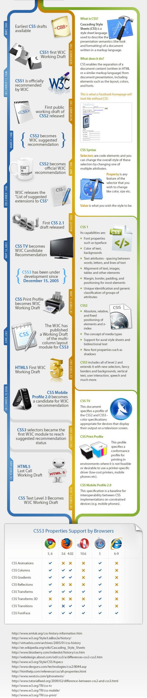 Ebriks-CSS Infographics