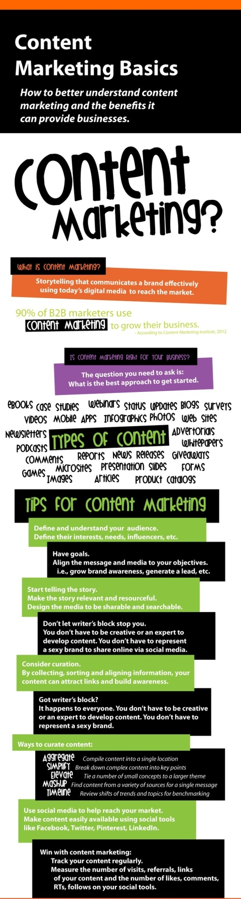 Do You Know About The Benifits Of Content Marketing By EBriks Infotech